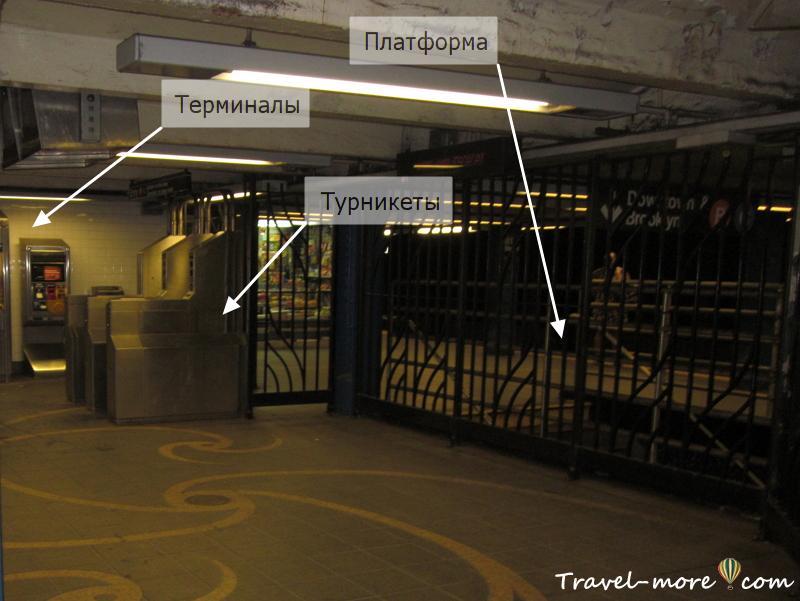 Пример самой обычной станции метро в Нью-Йорке
