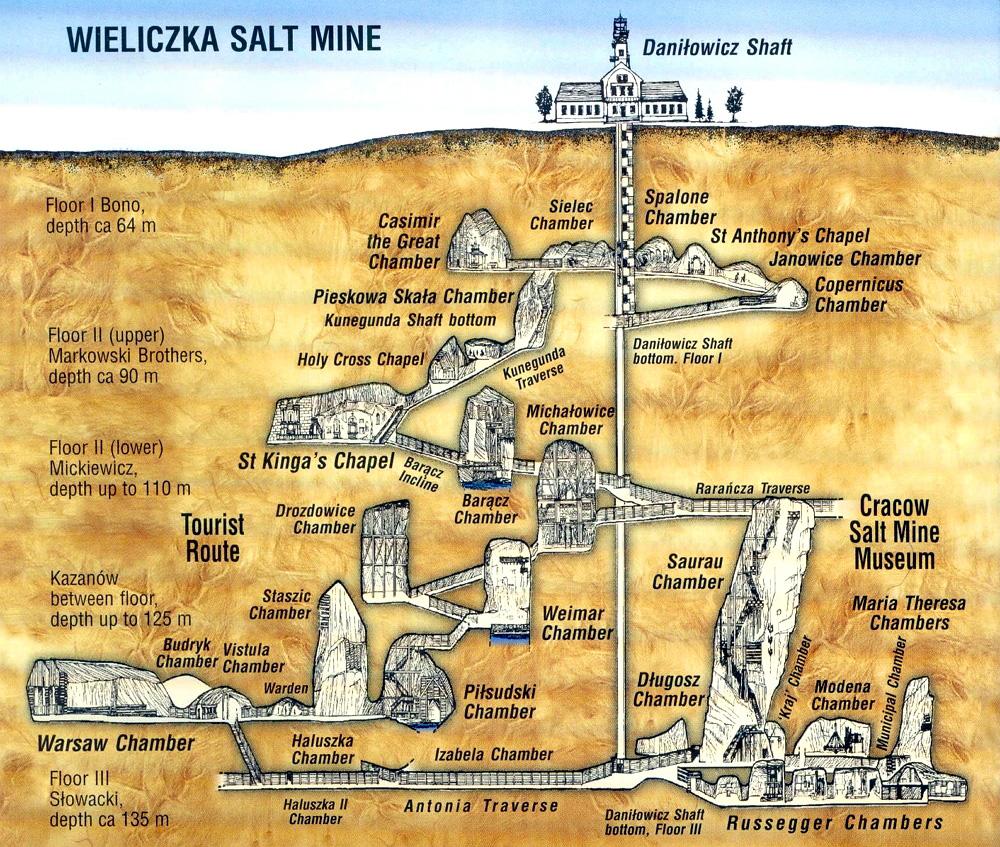 Схема соляной шахты в Величке